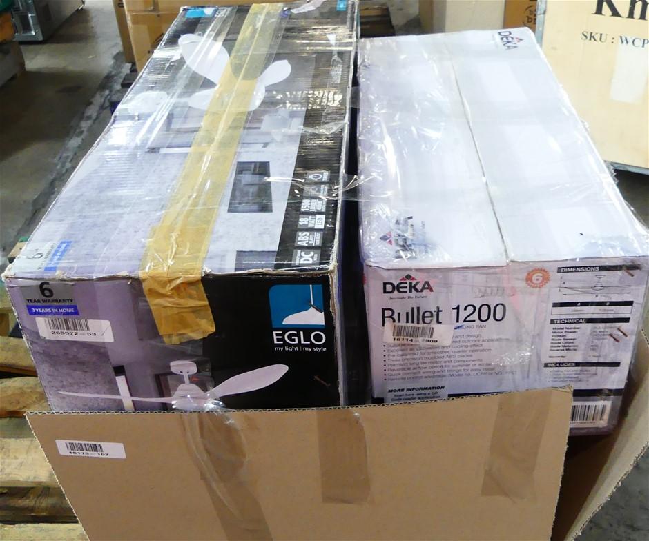 Pallet of Assorted Home Renovator Goods